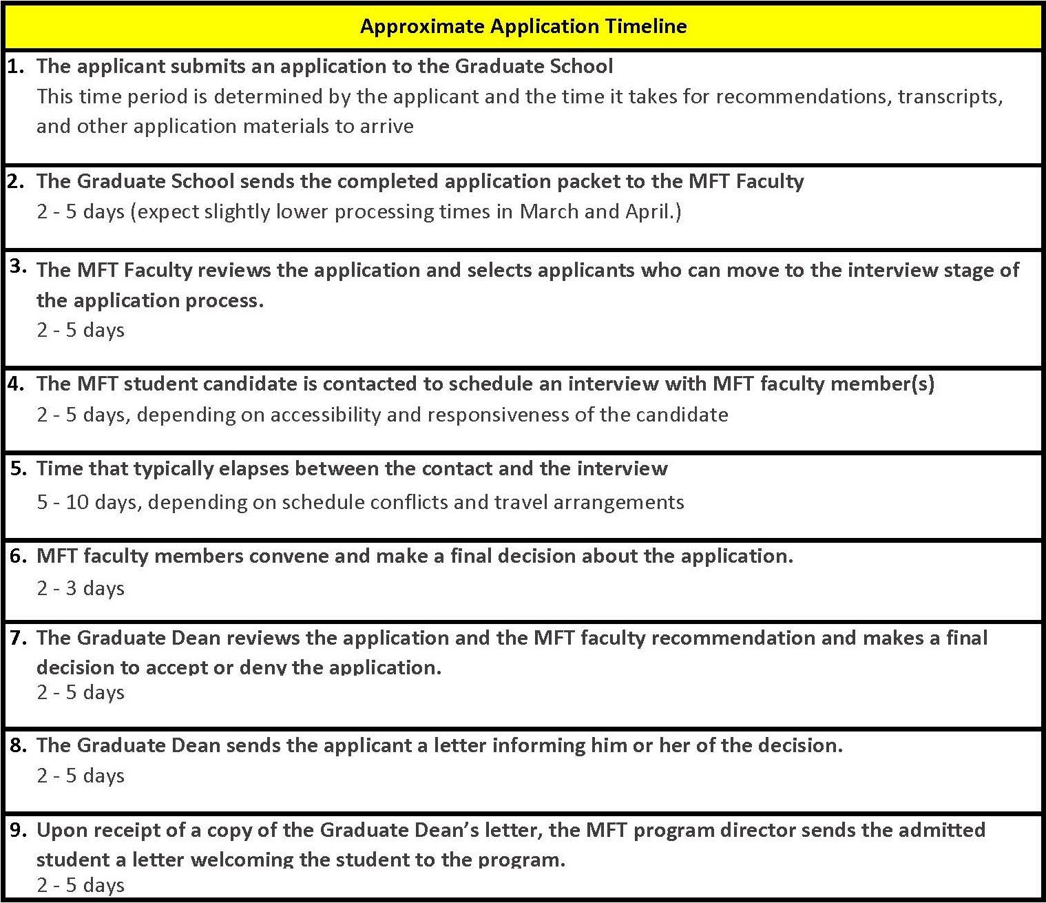 graduate school application letter of re mendation